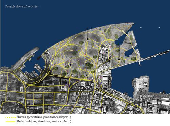 Beirut Field – An idea project by Jan Ackenhausen, Frederic Karam and George Salameh Beirut Field El Hub 07 2013 Body 05